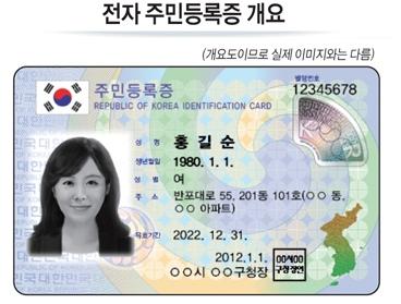 韓國所使用的國民登記制度